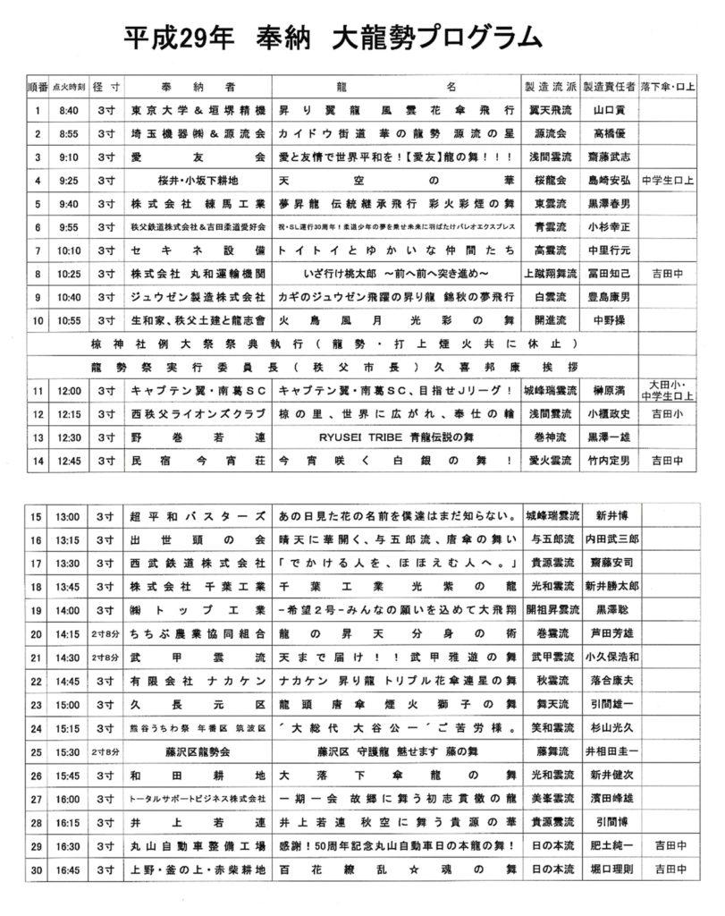 1008龍勢奉納順